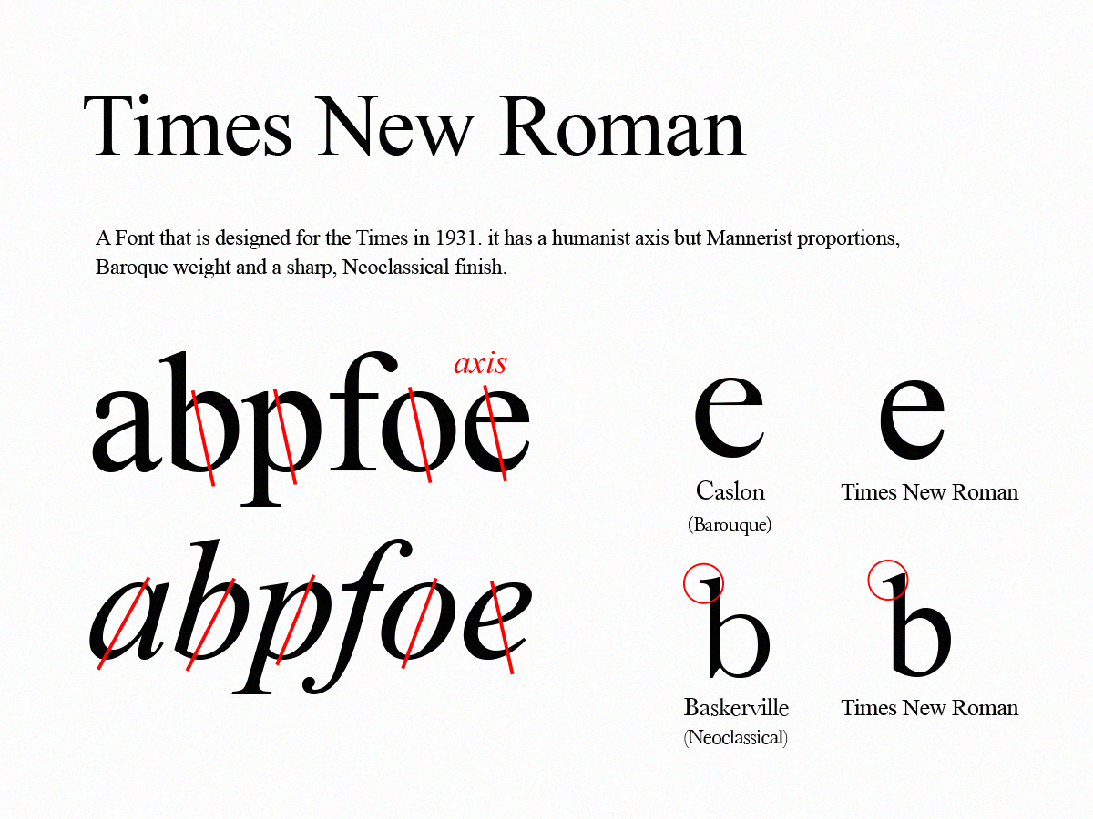 Please Help: Times New Roman font 12 automatically double-spaces text