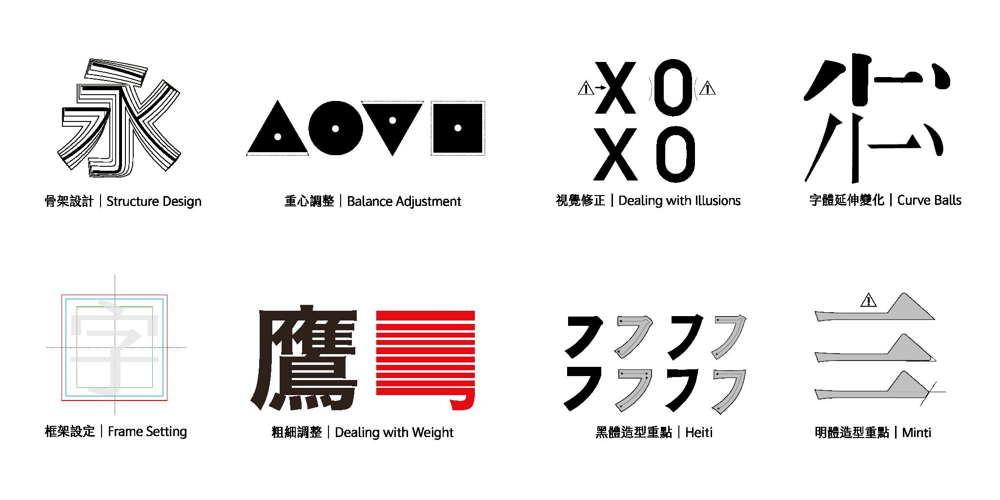 預計在伸縮自如字體課中出現的單元