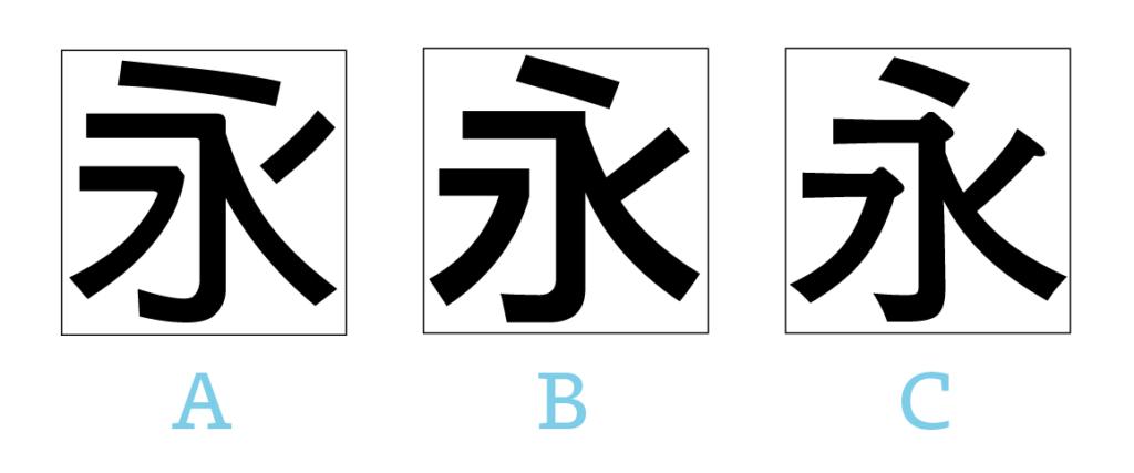 三套黑體的「永」:Adobe、蘭亭、文久