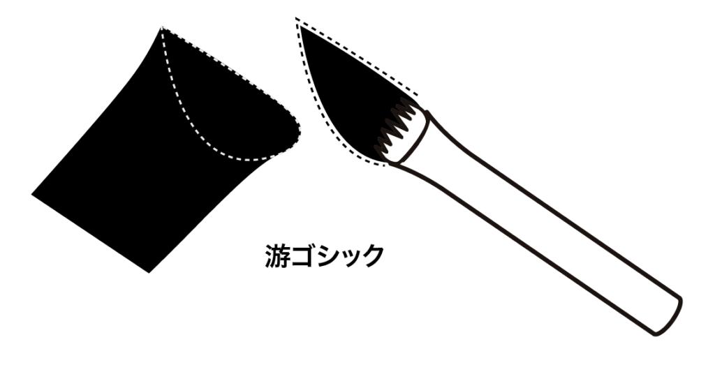 游ゴシック:起筆書法筆韻