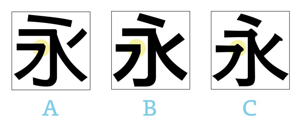 黑體轉折差異:切角、直角、毛筆回鋒