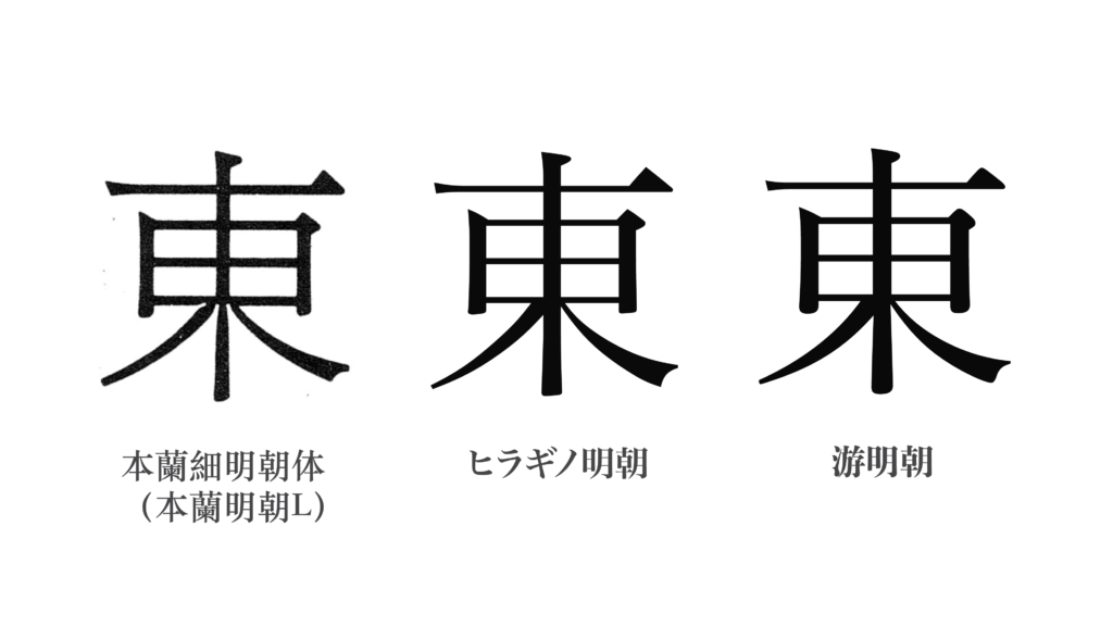 本蘭 v.s. Hiragino v.s. 游