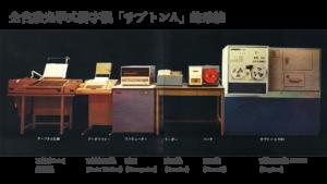 全自動光學式排字機