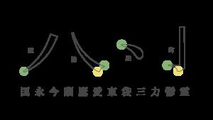 游明朝筆畫造型