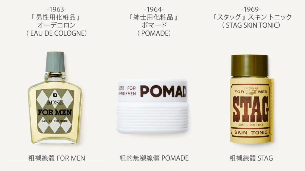 男性化妝品字體