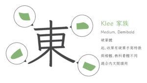 Klee簡介