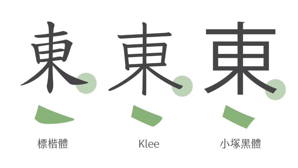 Klee=楷體+黑體