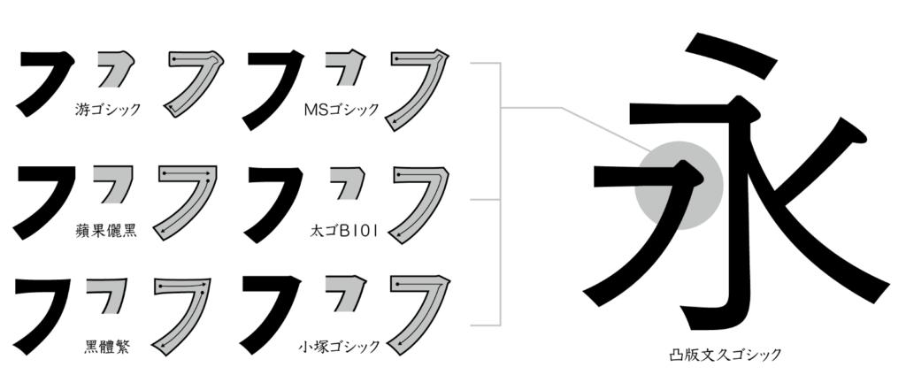 黑體細節_轉折