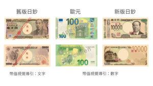 新舊日鈔與歐元比較