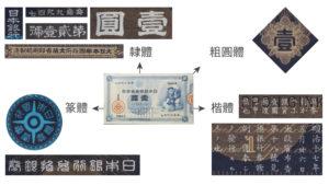 大黑札四種漢字書體風格
