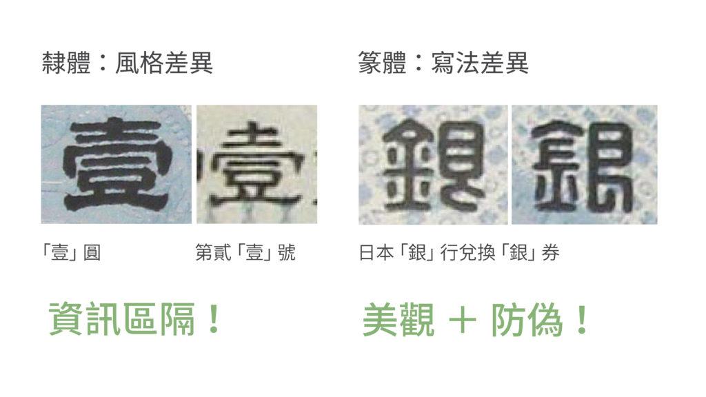 大黑札同體寫法差異