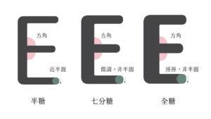 內轉角設計_E