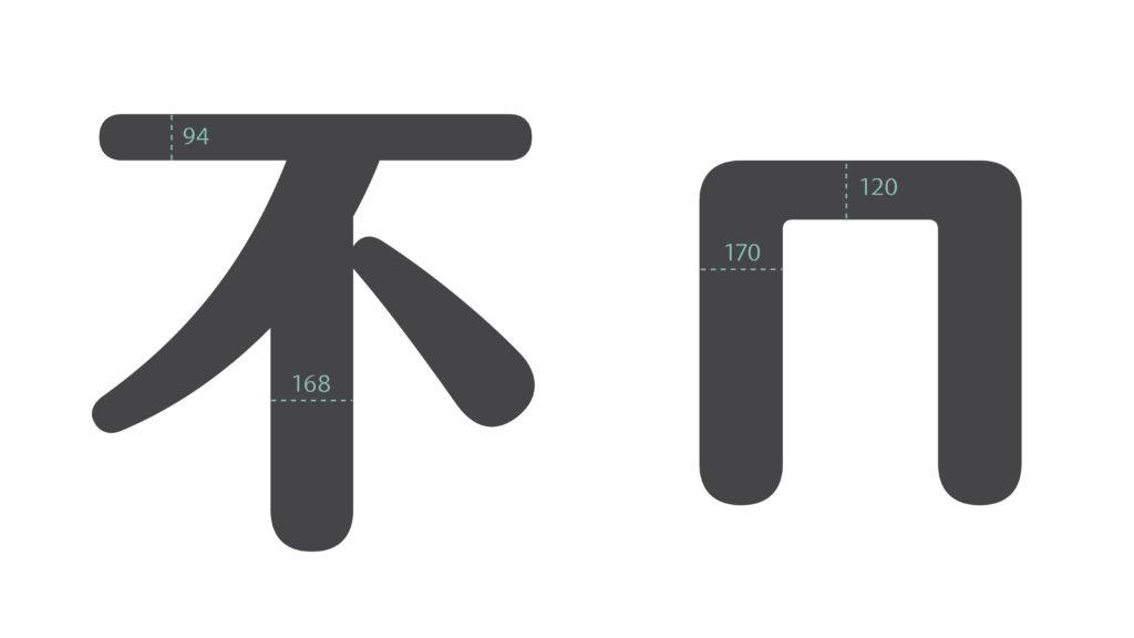 漢字注音尺寸比較