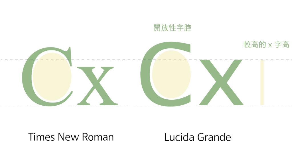 Lucida字型