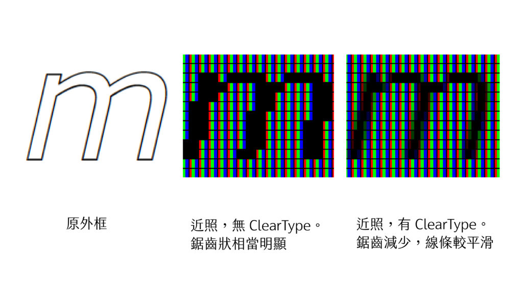 Cleartype技術呈現